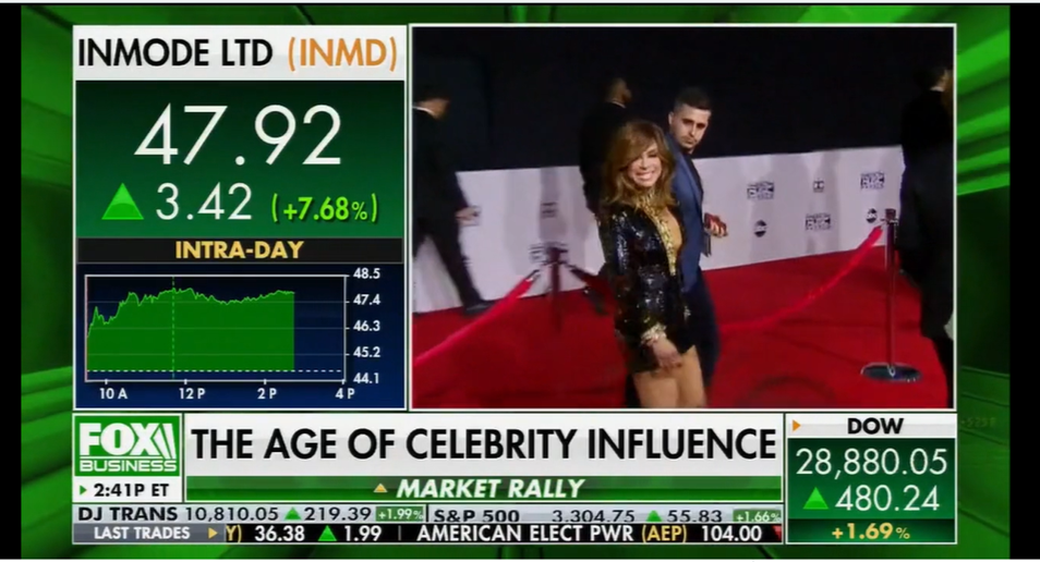 Fox Business News – Paula Abdul and InMode Stock in the Age of Celebrity Influence